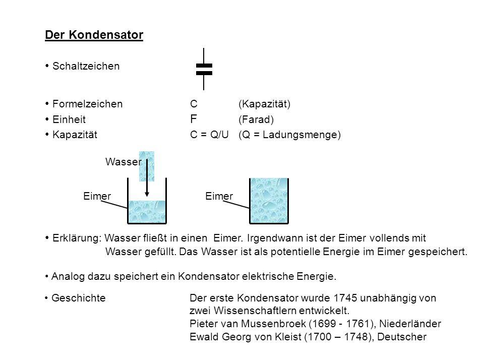 Formelzeichen C (Kapazität) Einheit F (Farad)