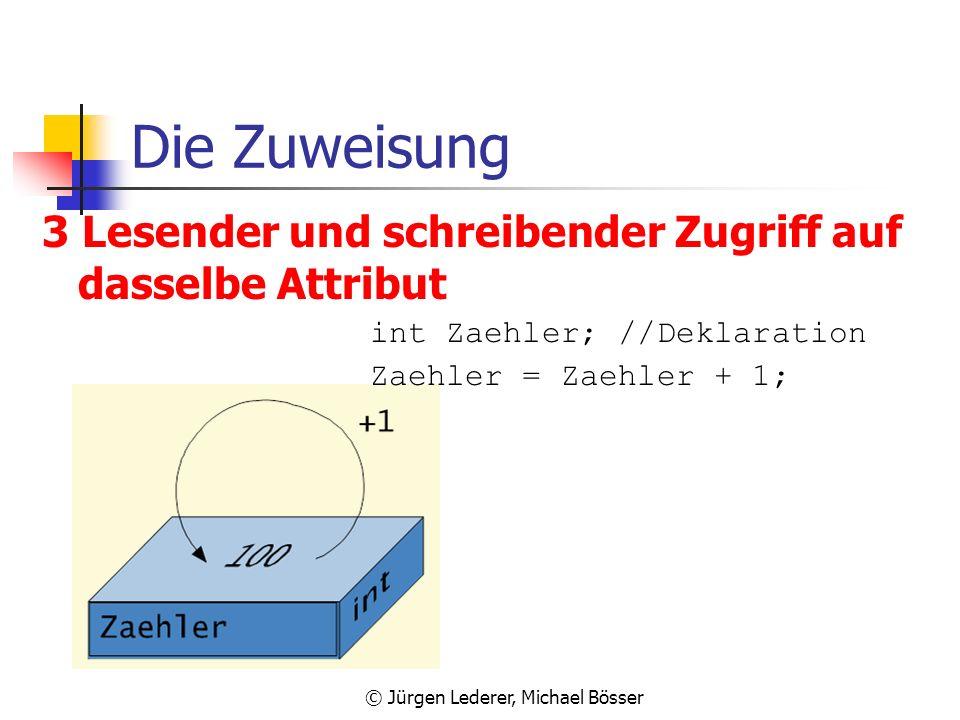 © Jürgen Lederer, Michael Bösser