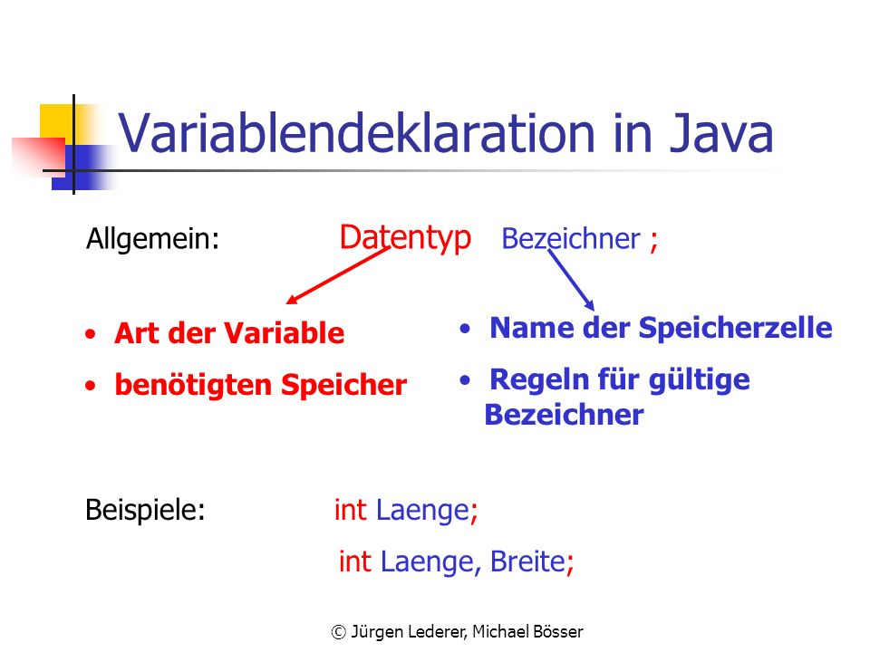 Variablendeklaration in Java