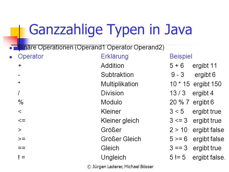Ganzzahlige Typen in Java