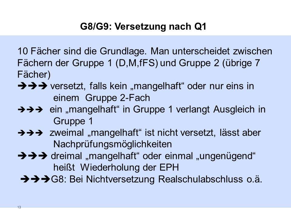 G8/G9: Versetzung nach Q1