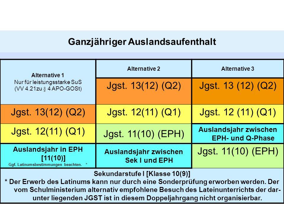 Jgst. 13(12) (Q2) Jgst. 13 (12) (Q2) Jgst. 12(11) (Q1)