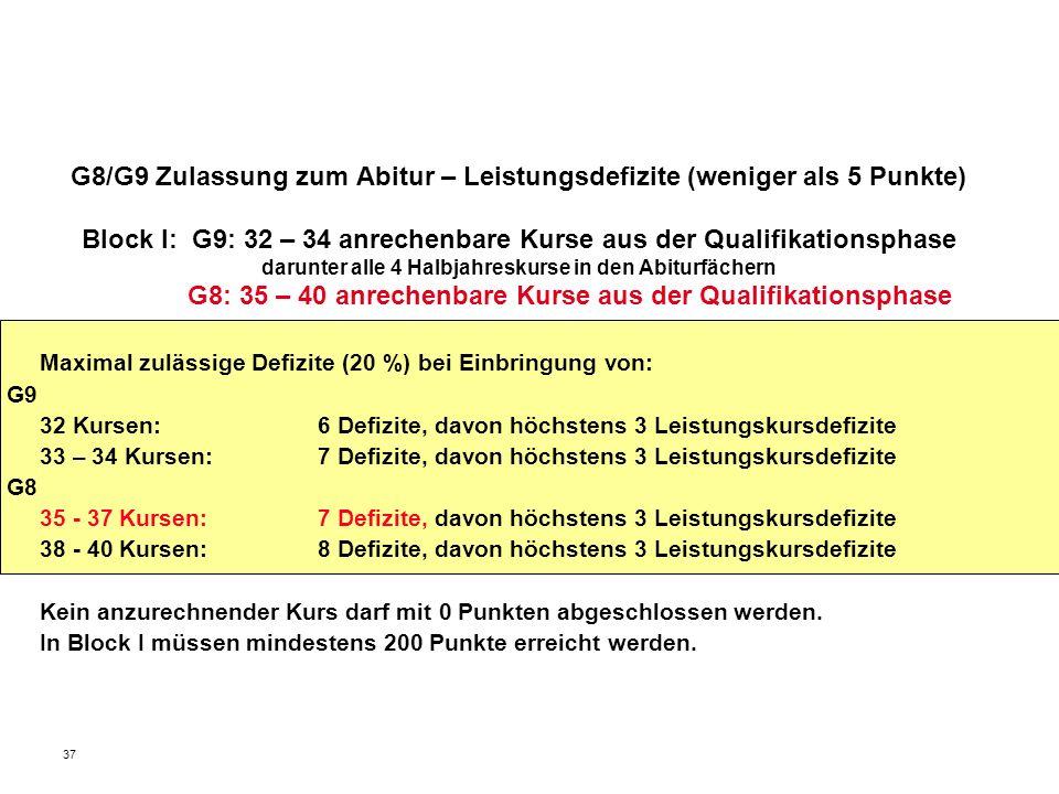 G8/G9 Zulassung zum Abitur – Leistungsdefizite (weniger als 5 Punkte)
