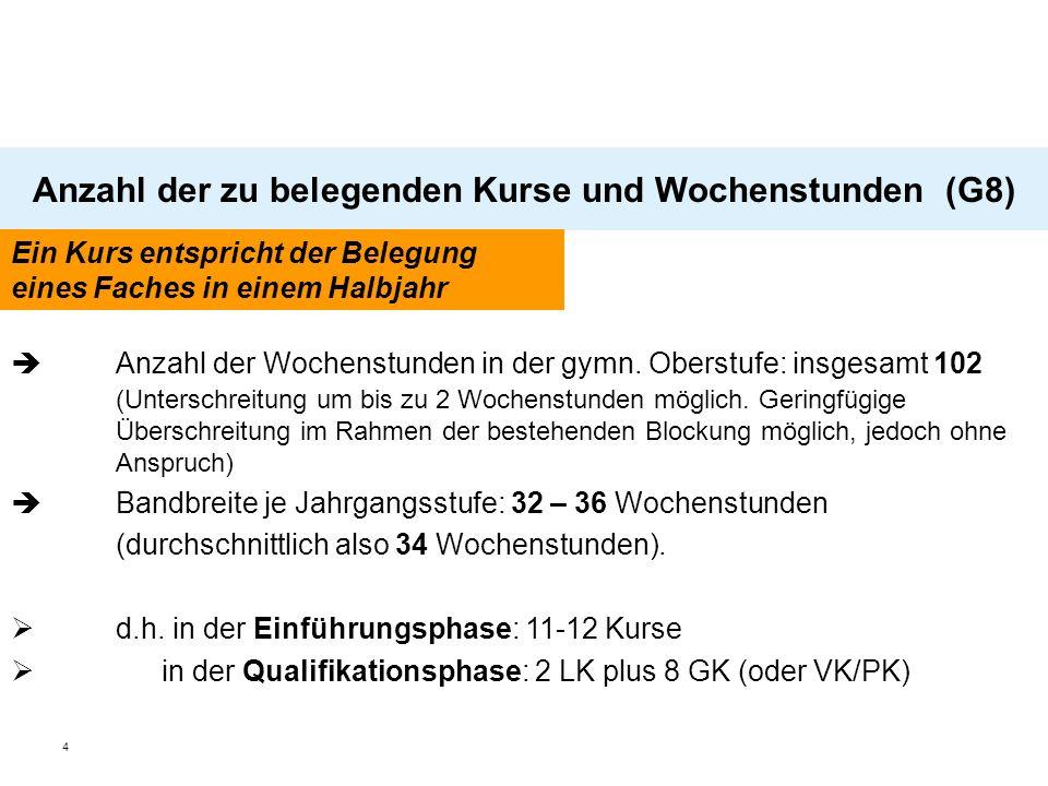 Anzahl der zu belegenden Kurse und Wochenstunden (G8)