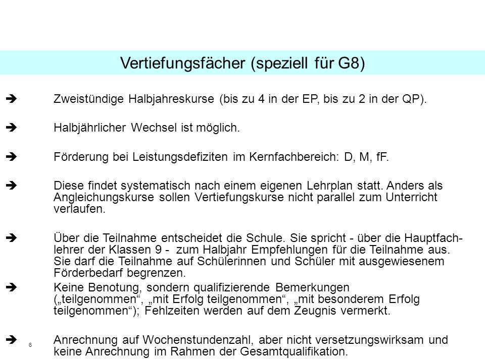 Vertiefungsfächer (speziell für G8)