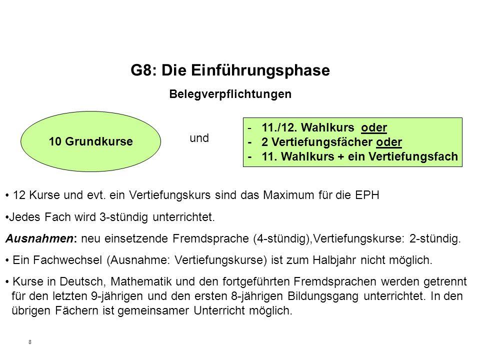 G8: Die Einführungsphase Belegverpflichtungen