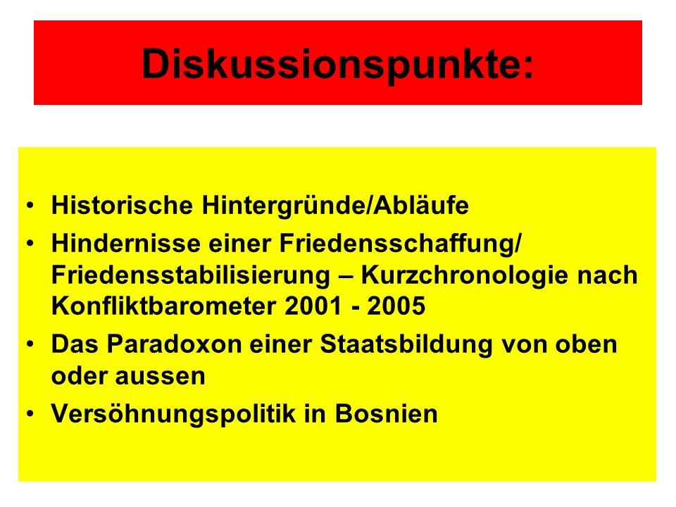 Diskussionspunkte: Historische Hintergründe/Abläufe