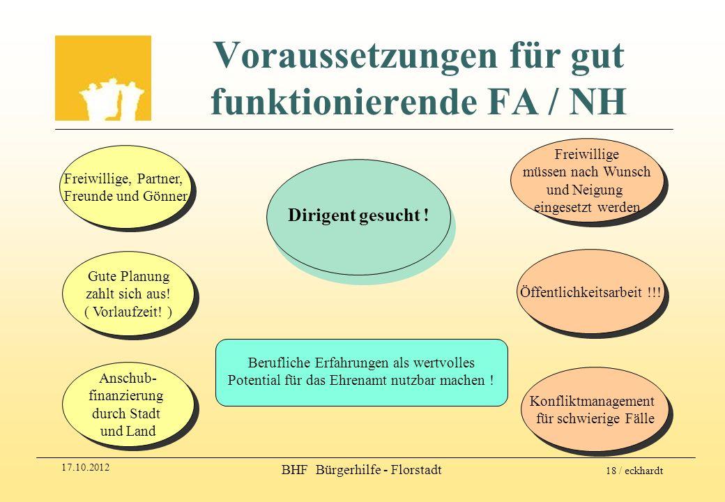 Voraussetzungen für gut funktionierende FA / NH