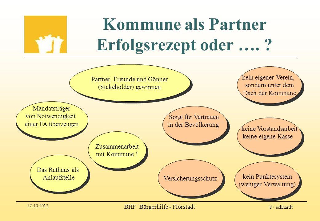 Kommune als Partner Erfolgsrezept oder ….