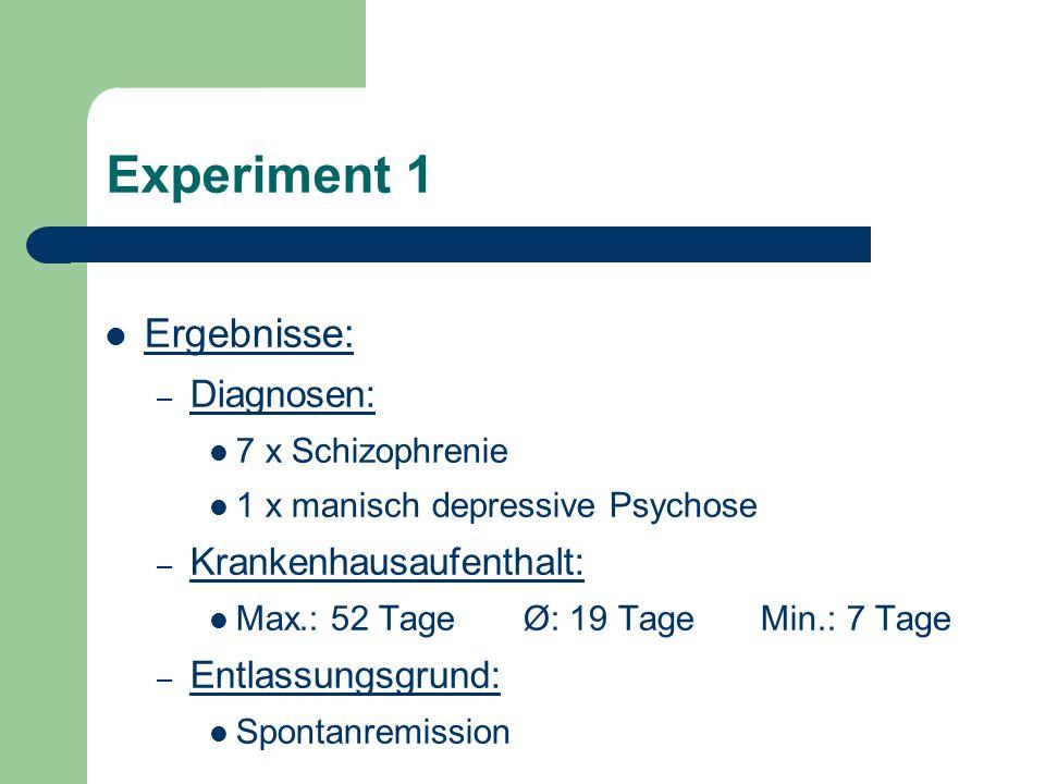 Experiment 1 Ergebnisse: Diagnosen: Krankenhausaufenthalt: