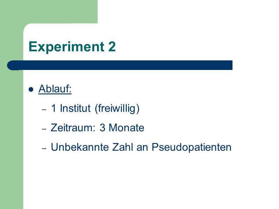 Experiment 2 Ablauf: 1 Institut (freiwillig) Zeitraum: 3 Monate