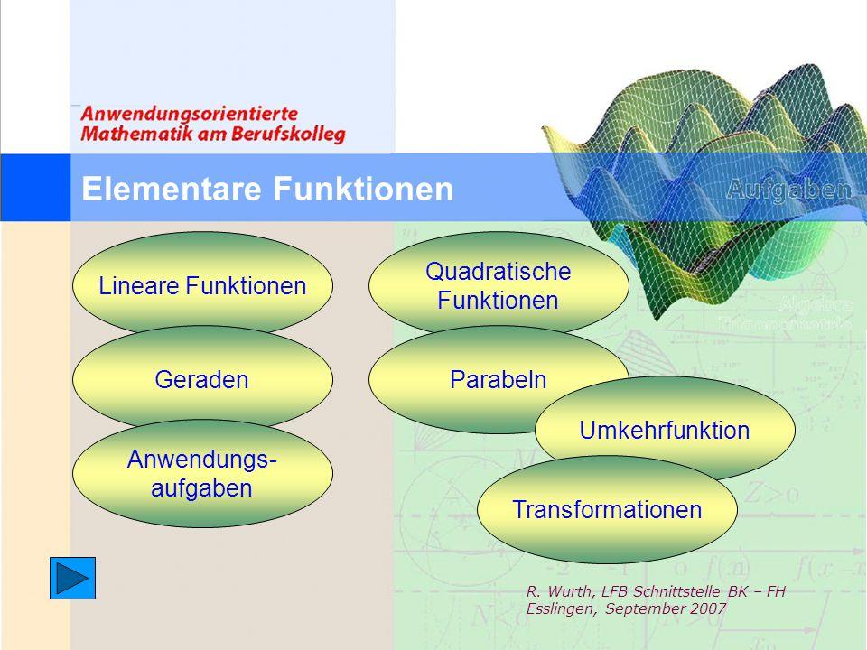 Elementare Funktionen