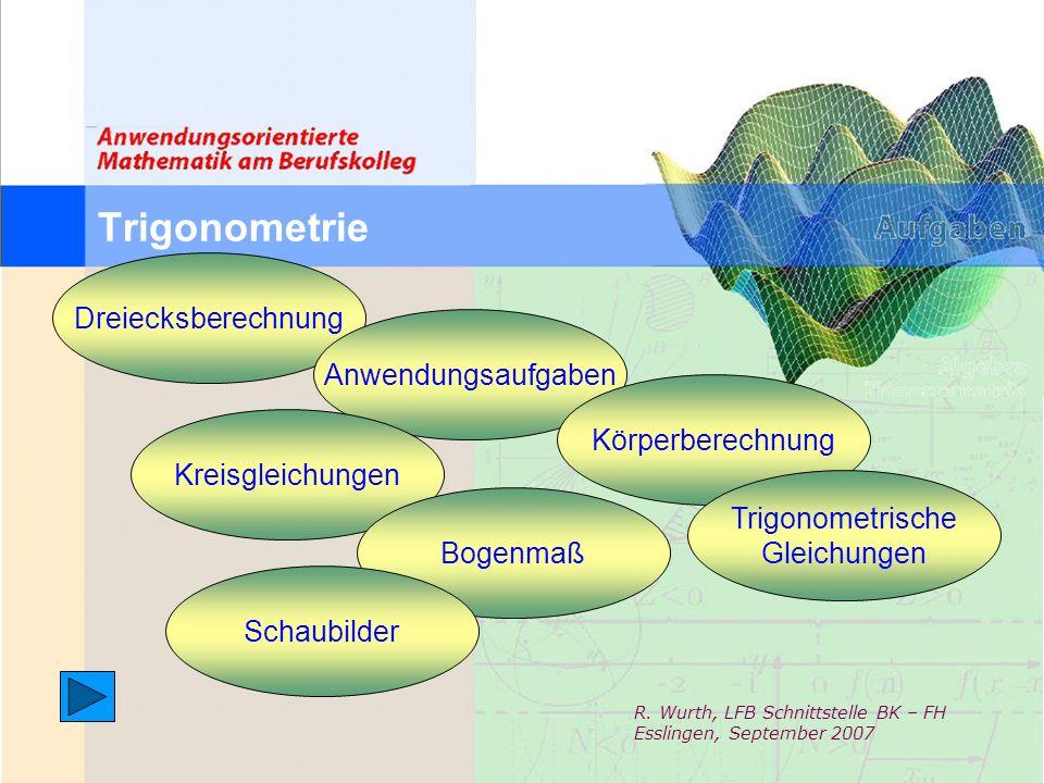 Trigonometrische Gleichungen