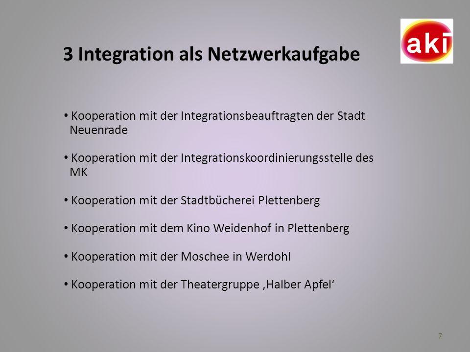 3 Integration als Netzwerkaufgabe