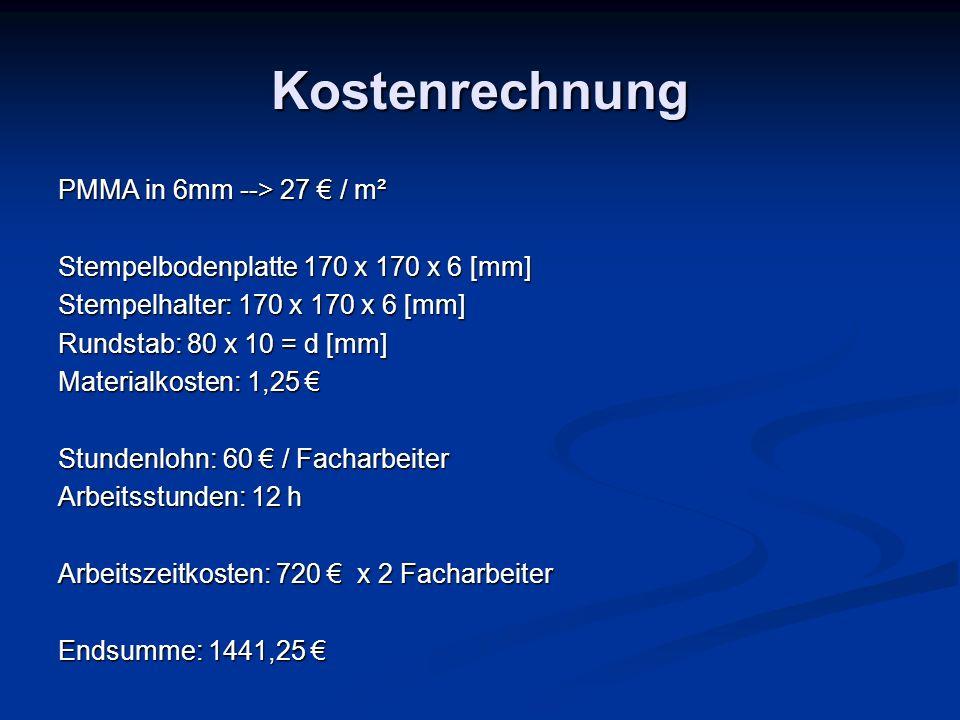 Kostenrechnung PMMA in 6mm --> 27 € / m²
