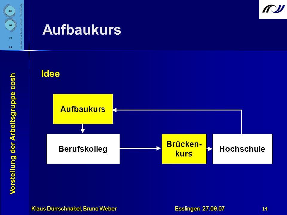 Aufbaukurs Idee Aufbaukurs Berufskolleg Hochschule