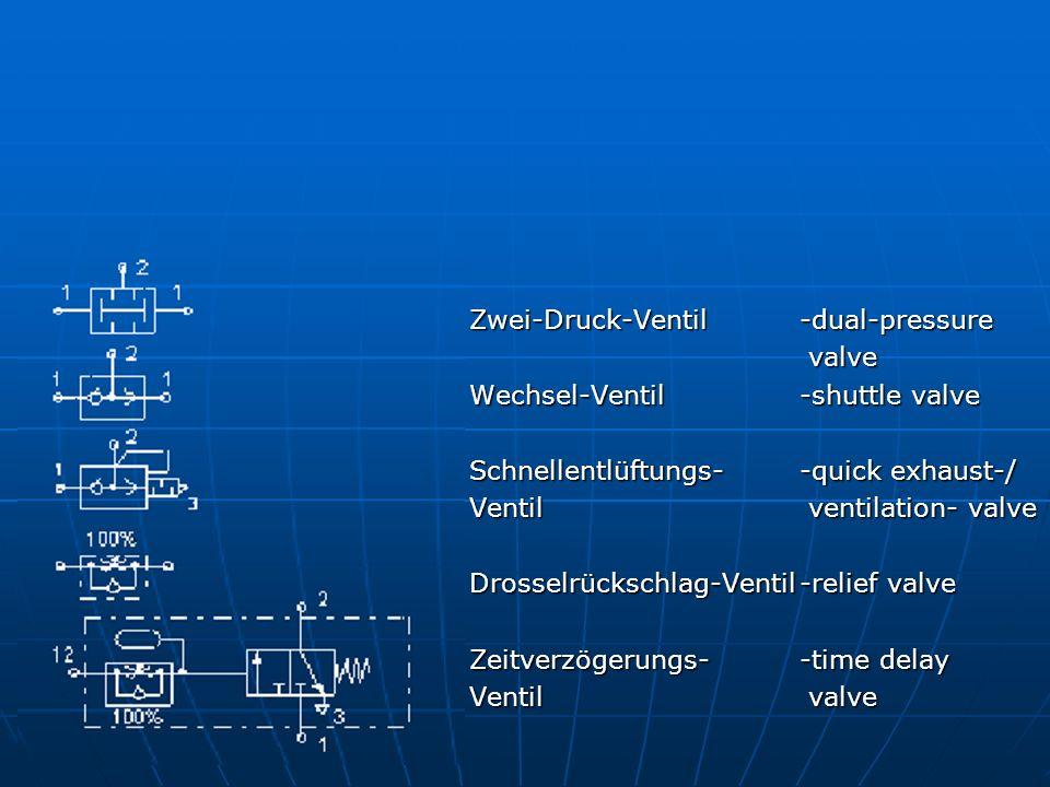 Zwei-Druck-Ventil -dual-pressure