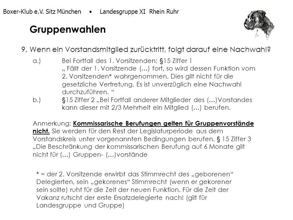 Boxer-Klub e.V. Sitz München • Landesgruppe XI Rhein Ruhr
