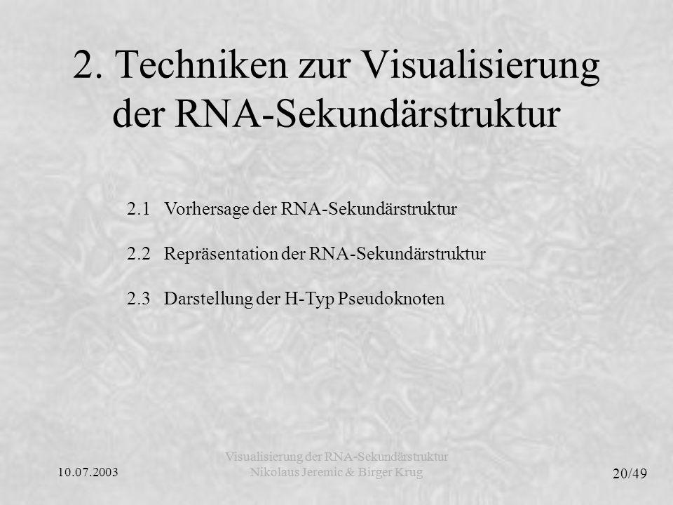2. Techniken zur Visualisierung der RNA-Sekundärstruktur