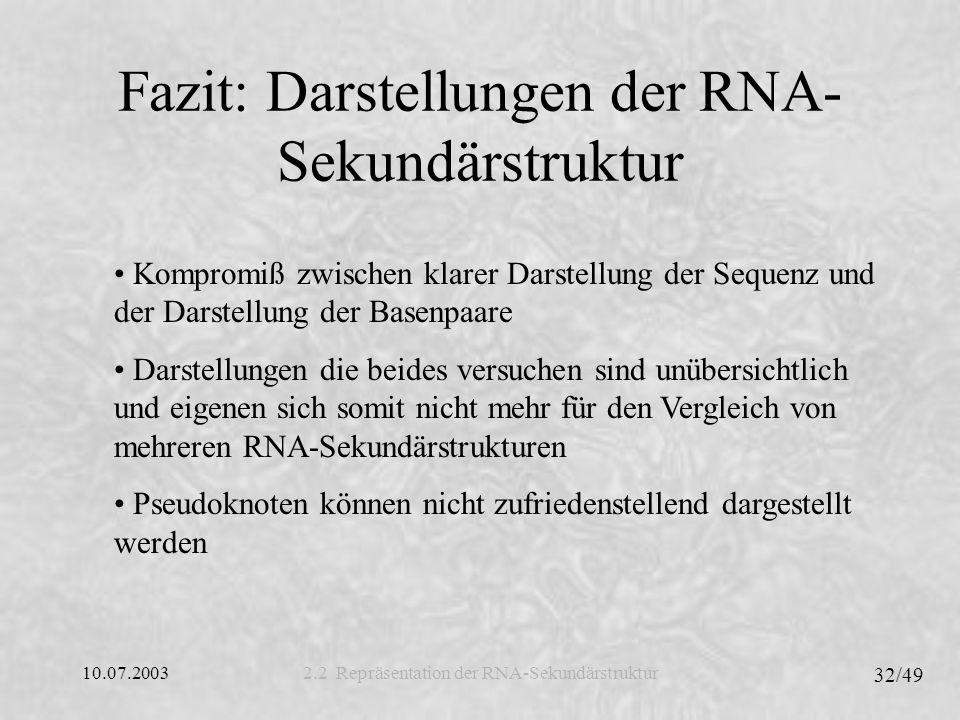 Fazit: Darstellungen der RNA-Sekundärstruktur
