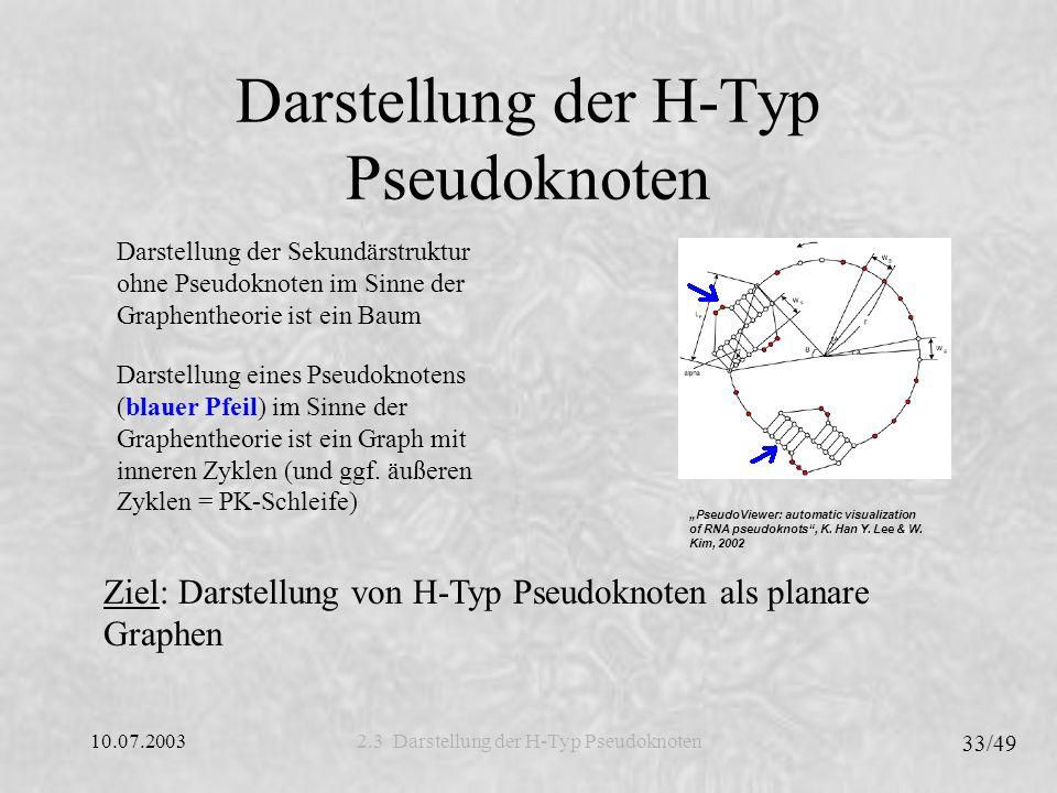 Darstellung der H-Typ Pseudoknoten