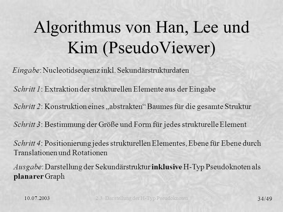 Algorithmus von Han, Lee und Kim (PseudoViewer)
