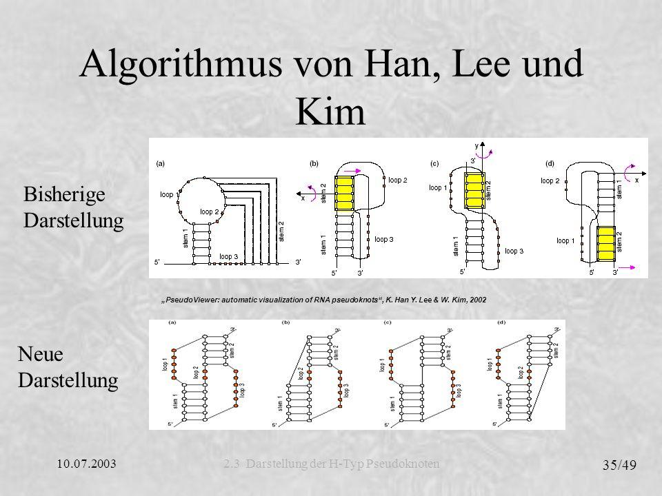 Algorithmus von Han, Lee und Kim