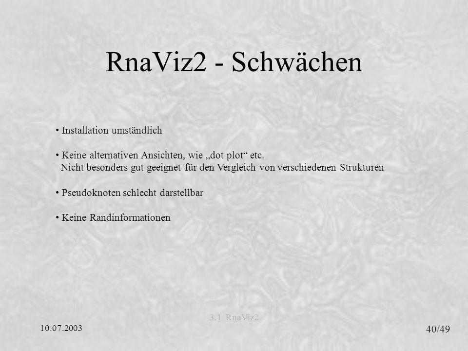 RnaViz2 - Schwächen Installation umständlich