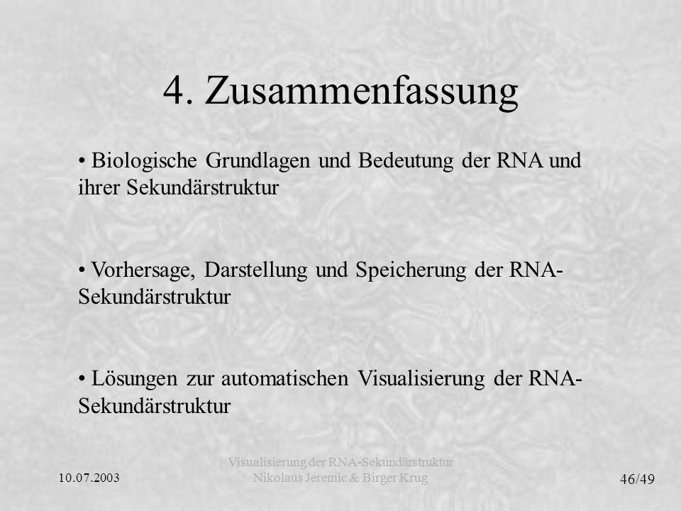 4. Zusammenfassung Biologische Grundlagen und Bedeutung der RNA und ihrer Sekundärstruktur.