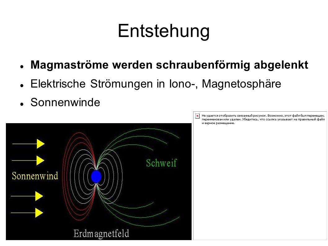 Entstehung Magmaströme werden schraubenförmig abgelenkt