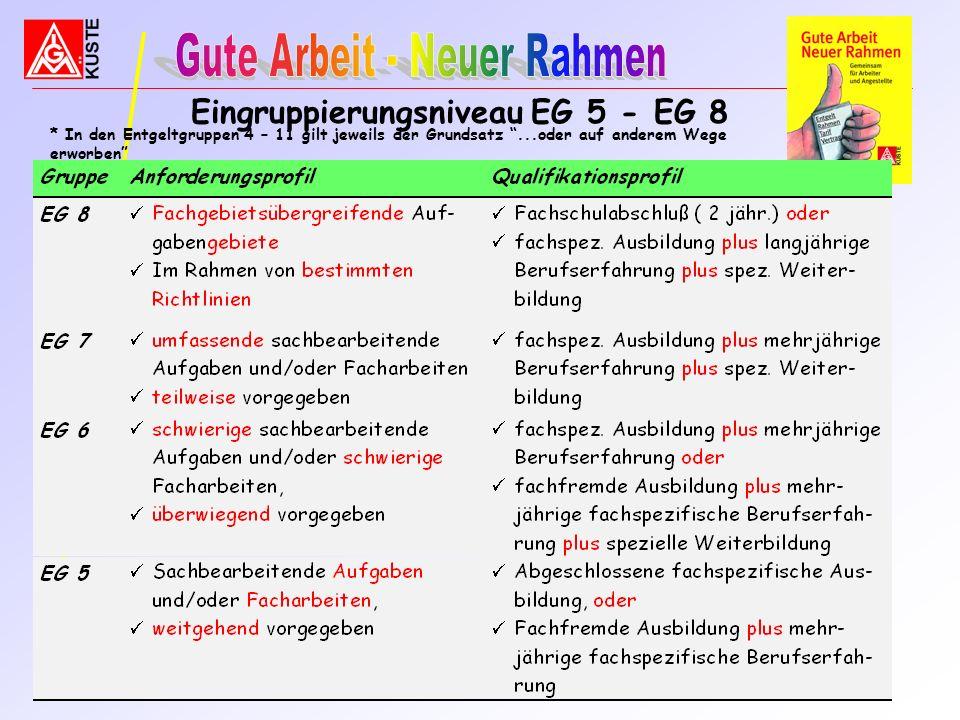 Eingruppierungsniveau EG 5 - EG 8