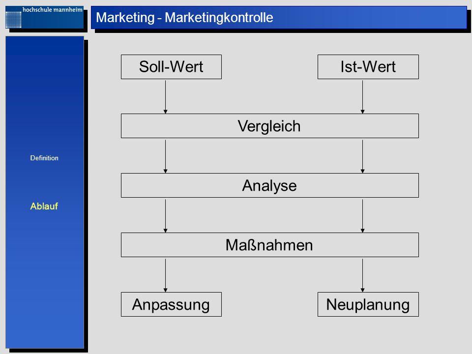 Soll-Wert Ist-Wert Vergleich Analyse Maßnahmen Anpassung Neuplanung