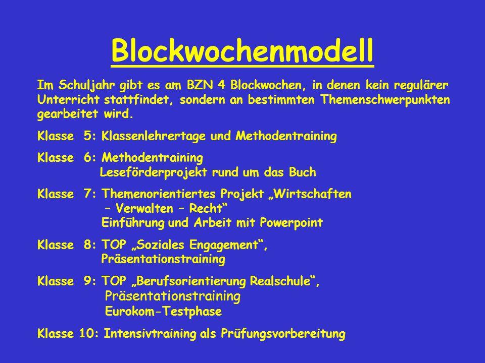Blockwochenmodell