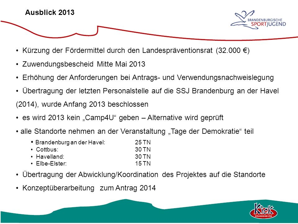 Kürzung der Fördermittel durch den Landespräventionsrat (32.000 €)