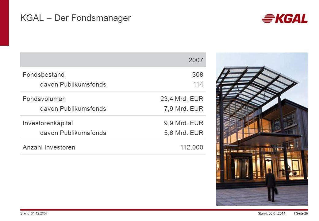 KGAL – Der Fondsmanager