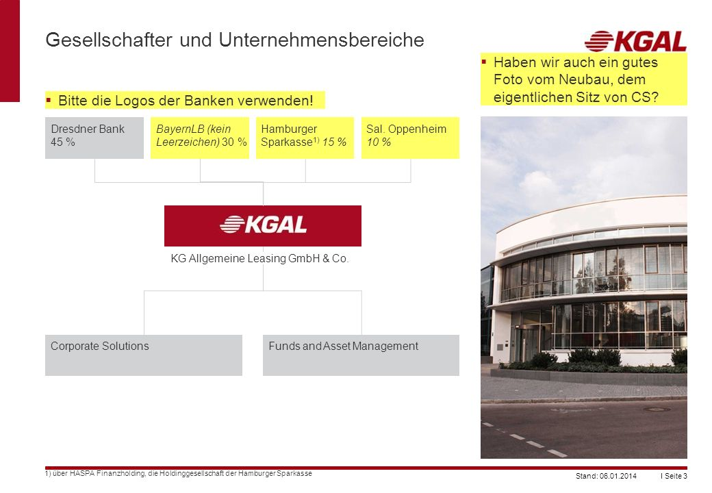 KG Allgemeine Leasing GmbH & Co.