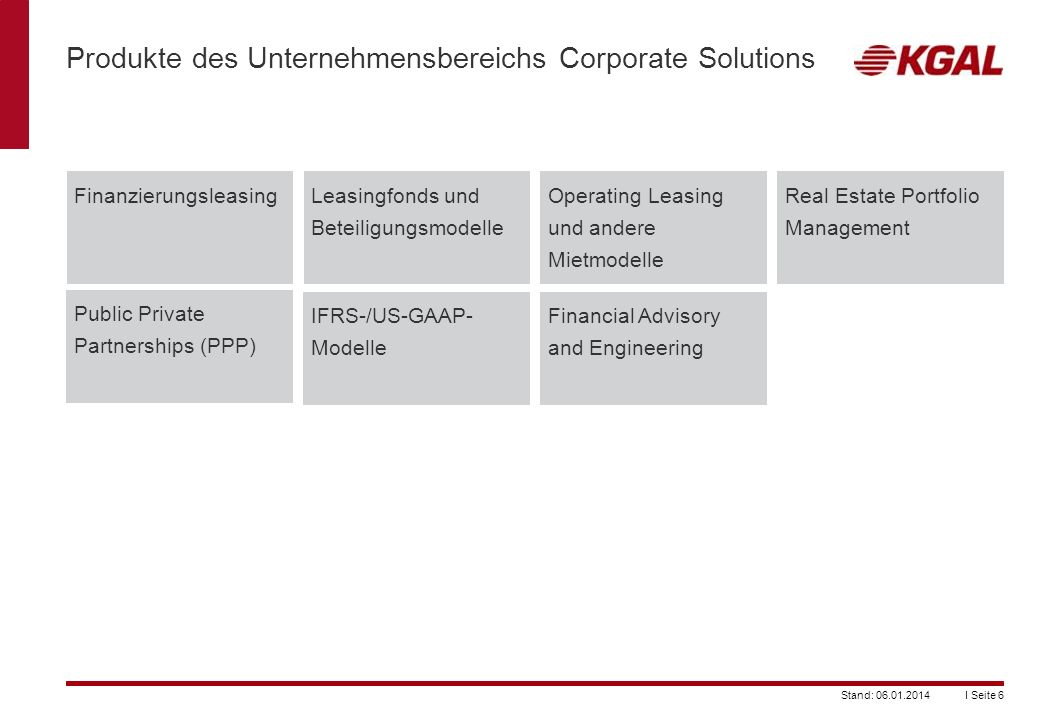 Produkte des Unternehmensbereichs Corporate Solutions