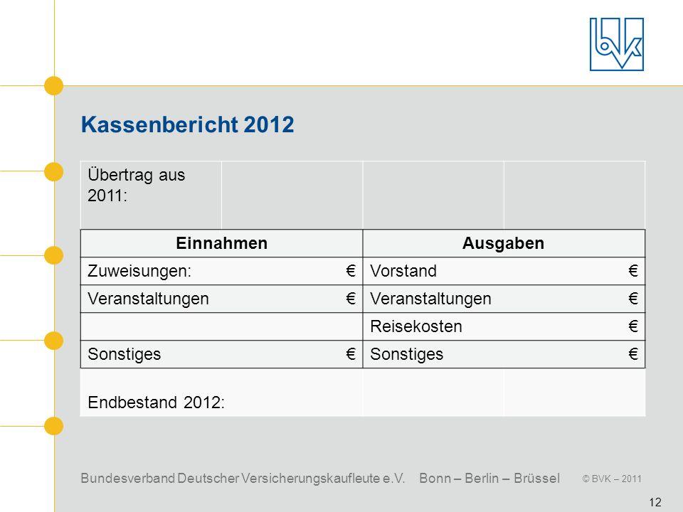 Kassenbericht 2012 Übertrag aus 2011: Einnahmen Ausgaben Zuweisungen: