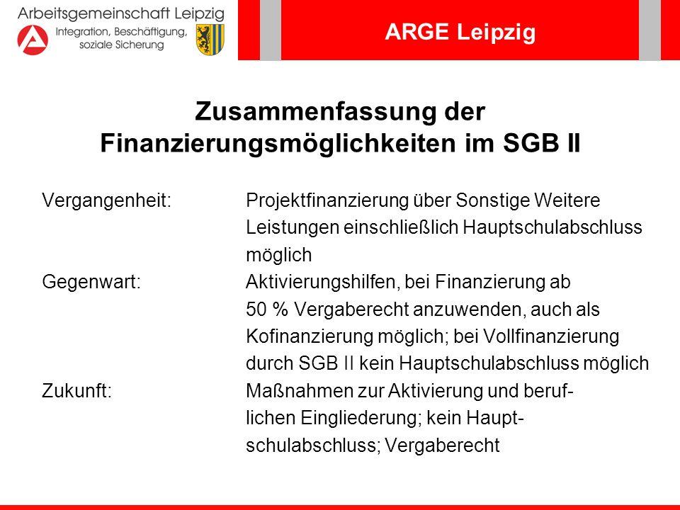 Zusammenfassung der Finanzierungsmöglichkeiten im SGB II