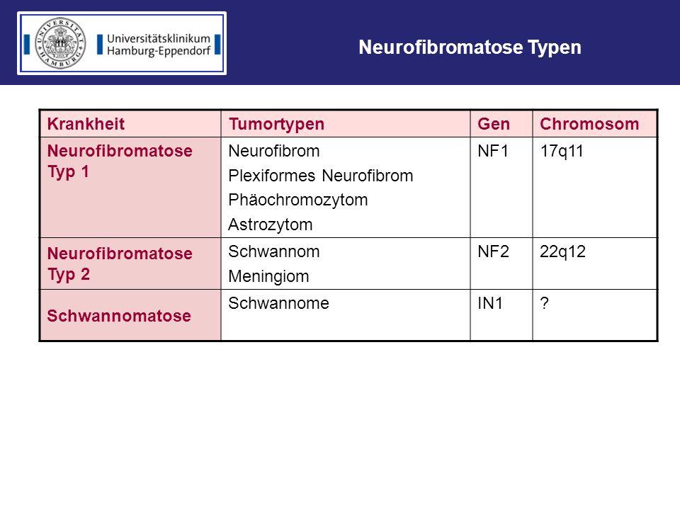 Neurofibromatose Typen