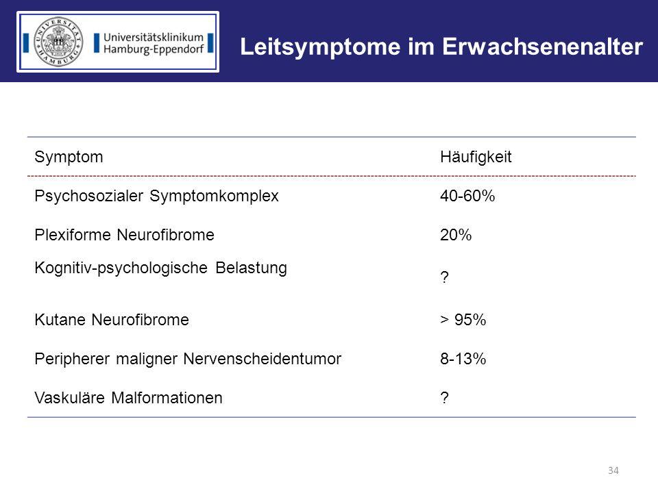 Leitsymptome im Erwachsenenalter