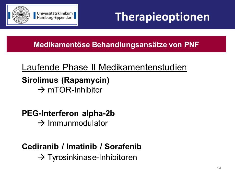 Medikamentöse Behandlungsansätze von PNF