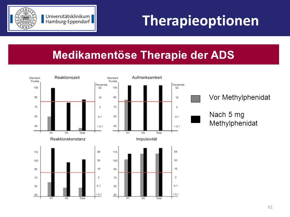 Medikamentöse Therapie der ADS