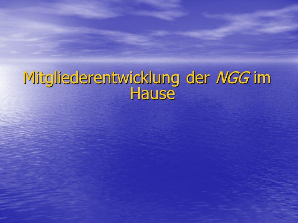 Mitgliederentwicklung der NGG im Hause