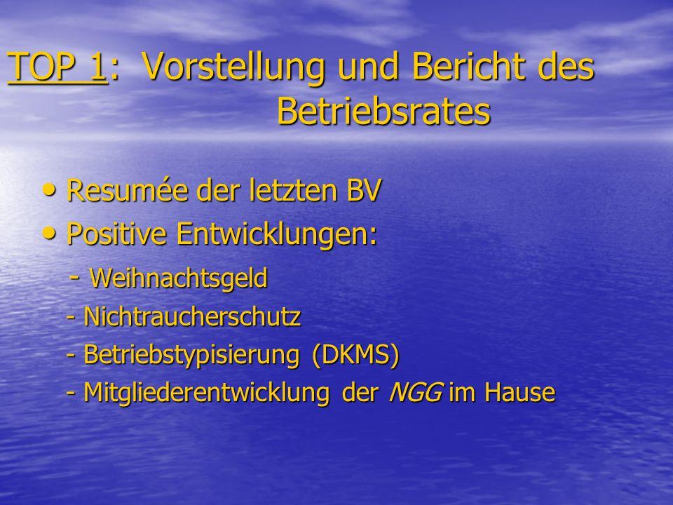 TOP 1: Vorstellung und Bericht des Betriebsrates