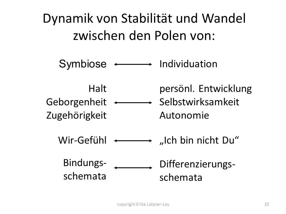Dynamik von Stabilität und Wandel zwischen den Polen von: