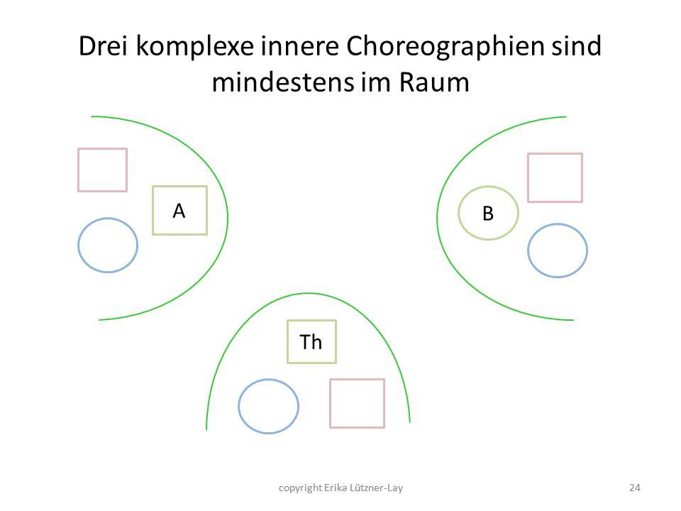 Drei komplexe innere Choreographien sind mindestens im Raum