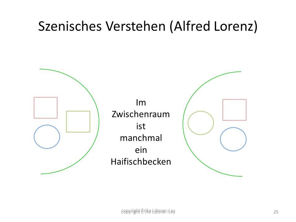 Szenisches Verstehen (Alfred Lorenz)