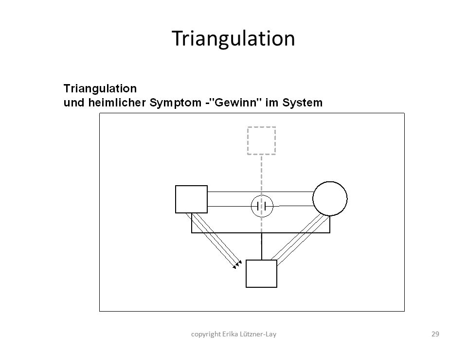 Triangulation copyright Erika Lützner-Lay copyright Erika Lützner-Lay