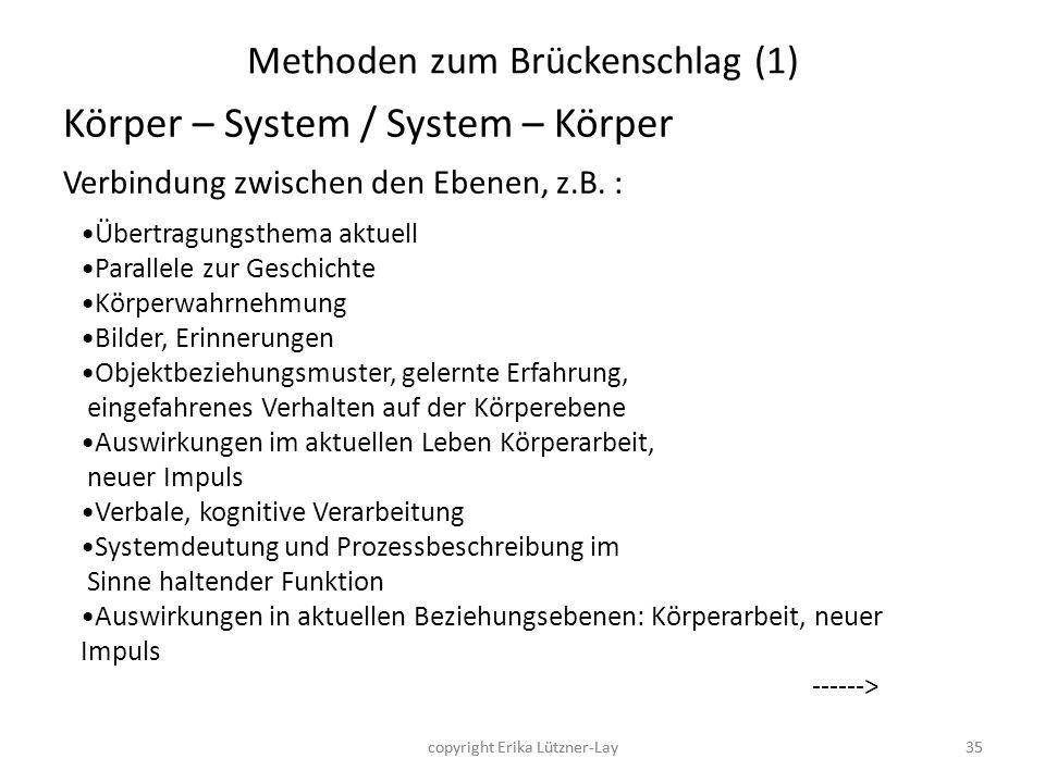 Methoden zum Brückenschlag (1)